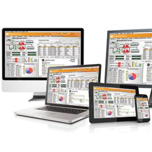 integradores tecnologia plc: